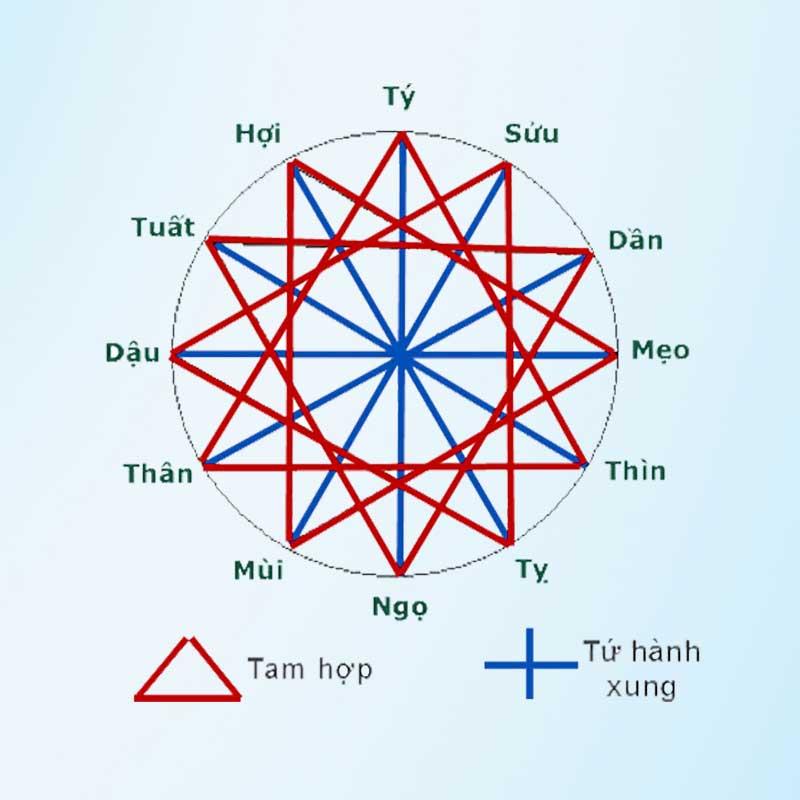 tam hop - Tranh Hổ - LHO0210
